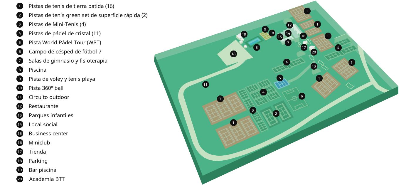 Mapa de instalaciones del Club Esportiu Valldoreix